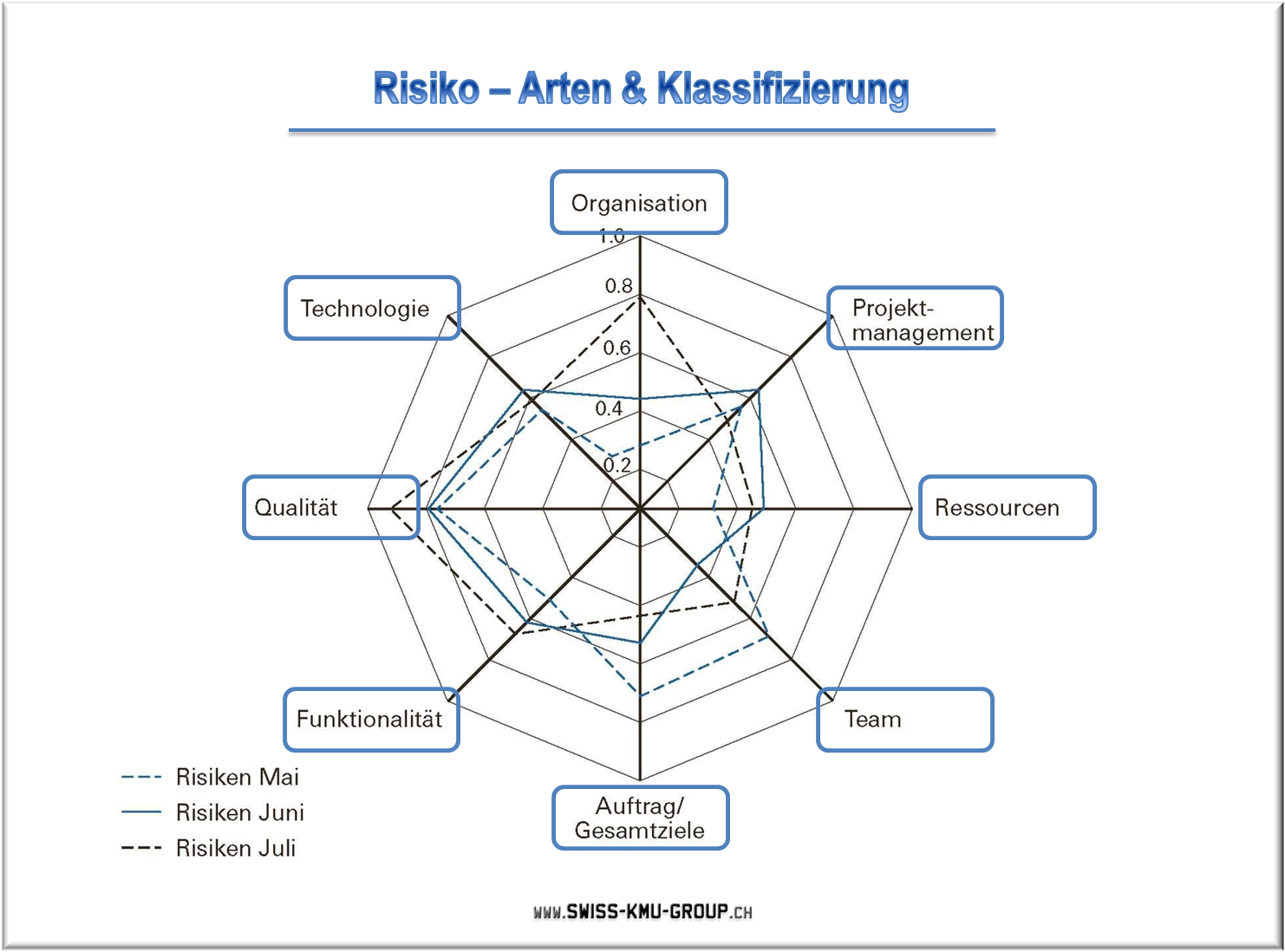 Business plan konkurrenzanalyse beispiel